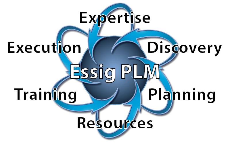 Essig-PLM-Services
